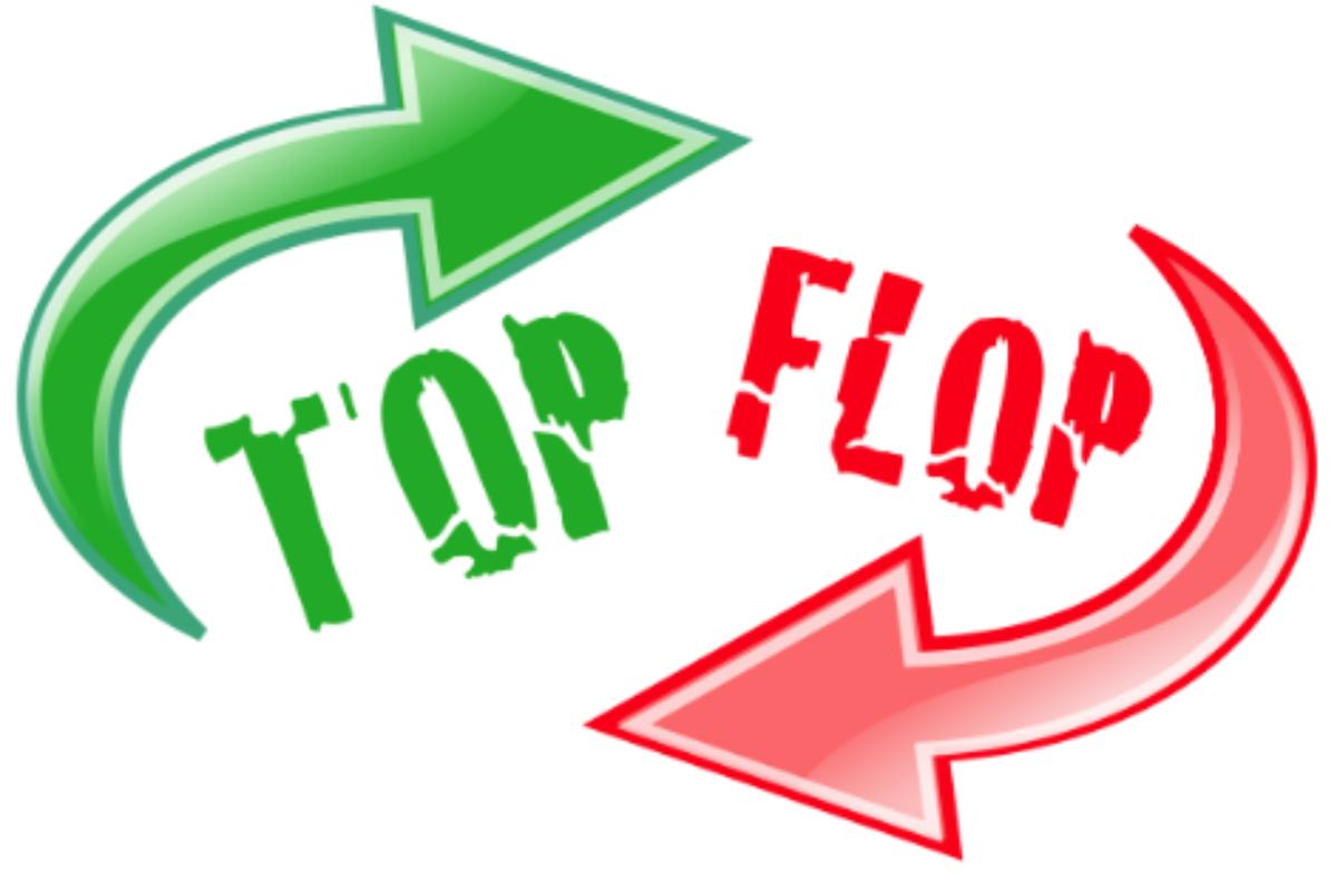 Top & Flop di Carrarese-Robur Siena